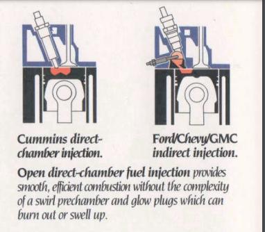 1st Gen 5.9L Cummins Specs : Direct Fuel Injection